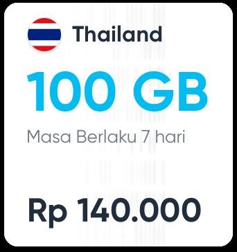 thailand roaming
